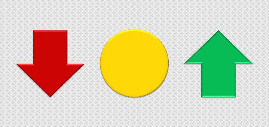 OPP OG NED: Symboler i rødt, gult og grønt viser hvordan NAV-kontorer ligger an på måloppnåelse.