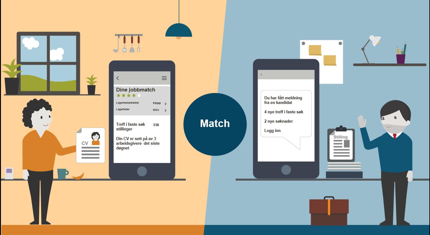 NY MATCH-FUNKSJON: Match-funksjonen skal gi enda mer relevante treff i kandidatsøket for arbeidsgiver.
