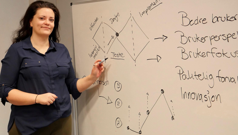 BRUKERREISEN: Kine Aarøe Angvik beskriver hvordan hun arbeider for å nå målet om bedre brukermøter.