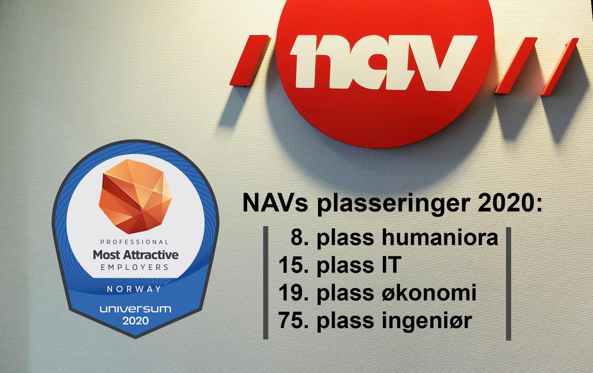 ATTRAKTIV ARBEIDSPLASS: NAV er representert i fire av fem kategorier i Universums undersøkelse 2020 blant yrkesaktive.